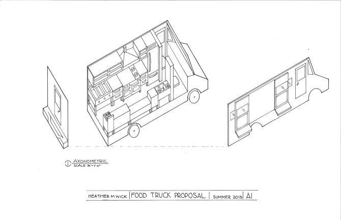 Food Truck Proposal - Heather Wick
